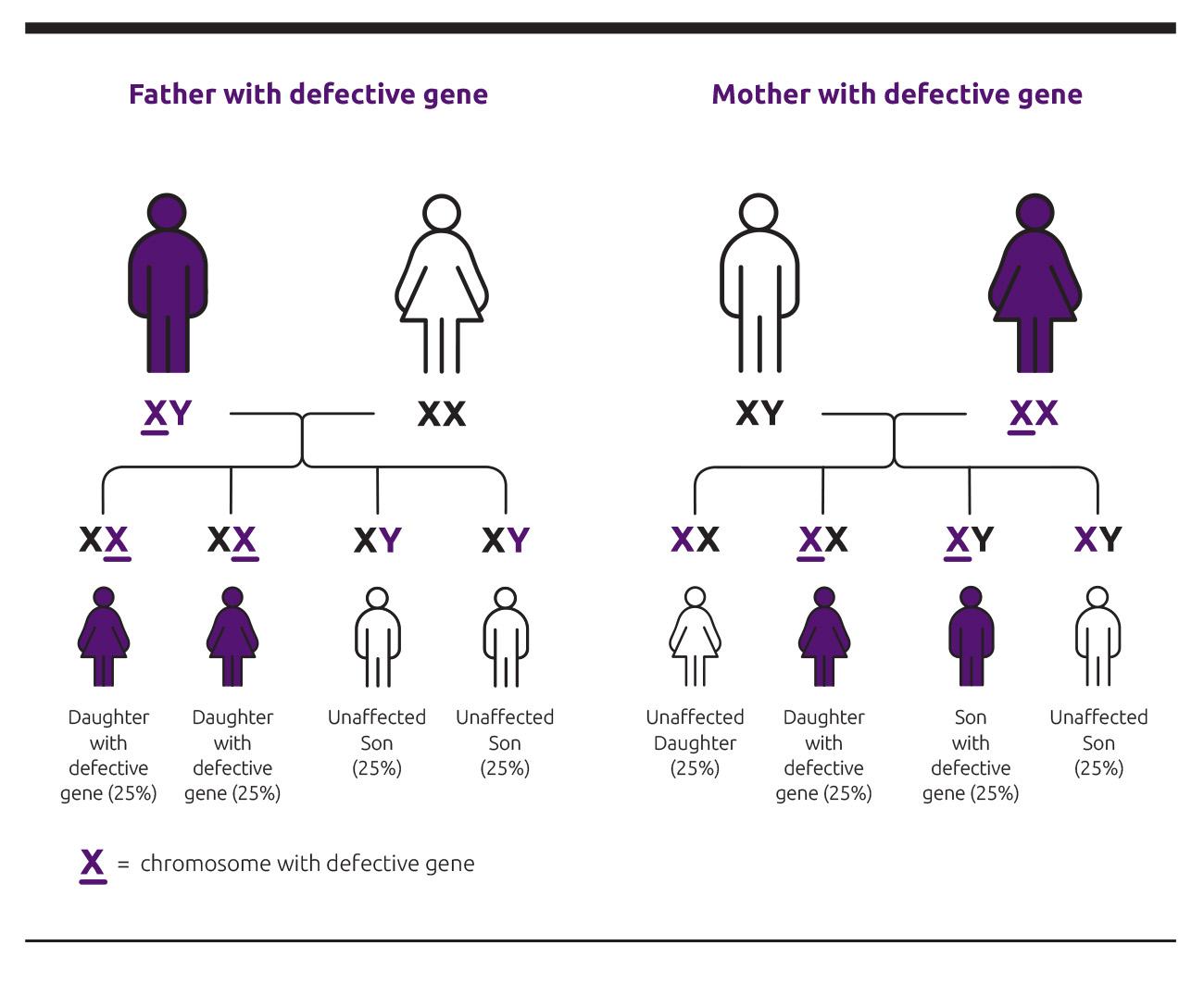 fabry disease symptoms